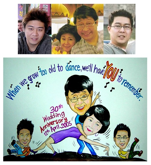 Caricature for Family